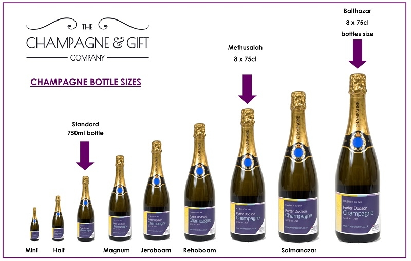 Personalised-Champagne-Bottle-Sizes